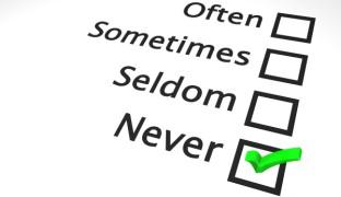 Holistic Checklist on justruminating men's blog